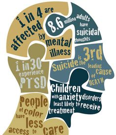 Mental Health Month and resources from the UMC.