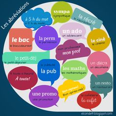 Le français familier: les abréviations - El Conde. fr