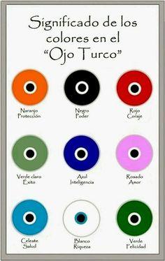 Significados das cores do olho turco