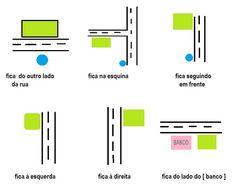 Português para estrangeiros: Direção