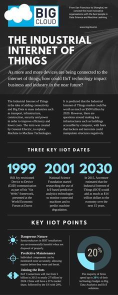How could the Industrial Internet of Things impact business and industry in the near future? Drop us a li… Cryptocurrency Trading, Near Future, Data Science, Big Data, Machine Learning, Money Tips, Blockchain, Infographics, Innovation