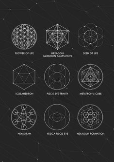 Sacred Geometry Print, Sacred Geometry Poster, Geometry Print, Spiritual Meaning, Sacred Geometry S Sacred Geometry Meanings, Sacred Meaning, Sacred Geometry Tattoo, Spiritual Meaning, How To Draw Sacred Geometry, Chakra Symbols, Alchemy Symbols, Ancient Symbols, Geometry Shape