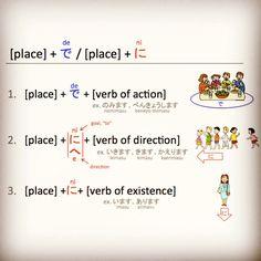 [place]+de, [place]+ni