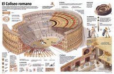 Poster A3 Coliseo Romano Italia Roman Coliseum 01