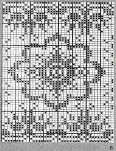 Fair Isle Knitting Patterns, Knitting Charts, Knitting Stitches, Knitting Designs, Butterfly Cross Stitch, Cross Stitch Borders, Cross Stitch Patterns, Fair Isle Chart, Intarsia Knitting