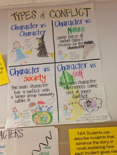 Teaching Conflict using Wizard of Oz