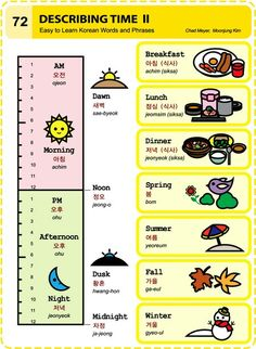Language 한국어 – Easy Korean Series 71 to 75 All Rights Reserved for The Korea Times.All Rights Reserved for The Korea Times. Korean Words Learning, Korean Language Learning, Easy Korean Words, How To Speak Korean, Learn Korean, Korean English, English English, Learn Hangul, Korean Phrases