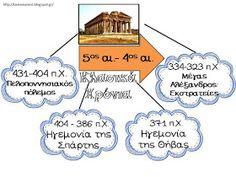 Πηγαίνω στην Τετάρτη...και τώρα στην Τρίτη: Ιστορική γραμμή για τη Δ' τάξη: χρήσιμες συνδέσεις και συμπληρωματικό εποπτικό υλικό