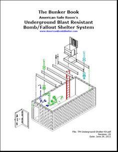 The Bunker Book - underground bunker kit Homestead Survival, Camping Survival, Survival Prepping, Emergency Preparedness, Emergency Shelters, Survival Stuff, Underground Shelter, Underground Homes, Bunker Home