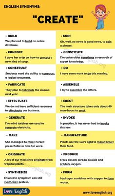 450 Synonyms Ideas In 2021 English Vocabulary Learn English English Words