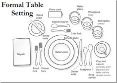 Formal Dinner Table Setting things to share with friends