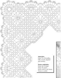 hgd Lace Making, Lace Patterns, Bobbin Lace, How To Make, Painting, Needlepoint, Needle Tatting Patterns, Cool Things, Tulle