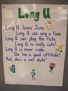 Terhune's First Grade Site!: Anchor Charts Long U Jolly Phonics, Teaching Phonics, Teaching Language Arts, Teaching Tips, Teaching Reading, Teaching English, Guided Reading, Kindergarten Phonics, Preschool Letters
