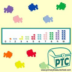 Number Shapes 0 to 10 - Maths Resources - Foundation Phase - Primary Treasure Chest Teaching Activities, Sensory Activities, Math Resources, Teaching Math, Teaching Ideas, Activities For Kids, Maths Display, Display Banners, Numicon