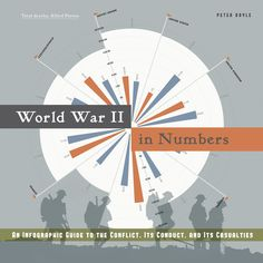 World War II in Numbers - Countless books have detailed the nearly incomprehensible statistics of the Second World War-numbers killed, bombs dropped, battleswon and lost-but to see these numbers graphically gives us a fresh perspective on the war. In World War II in Numbers,