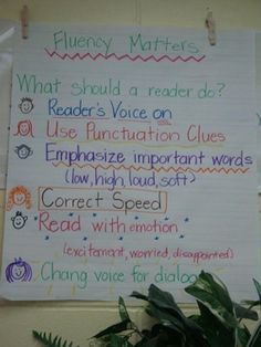 Fluency anchor chart...so happy kids are actually taught this stuff these days....don't remember a single lesson on fluency growing up.