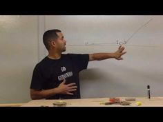 How to make the fish finder rig and the Carolina Rig. - YouTube