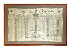 Tableau général des troupes de ligne et volontaires au service de la Nation Française contenant l'époque de leur création, leur uniforme et leur dénombrement en détail, Janvier 1792, Révolution.