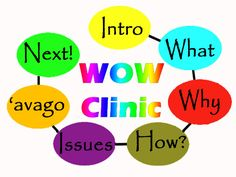 WOWClinic, Cafe Nino, Purley, London. 8pm Wednesday August 15th!