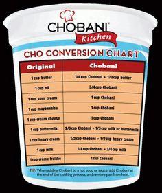 Greek yogurt conversion