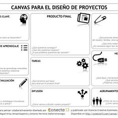 Classroom, Teacher, Activities, Learning, Business, School, Model, Project Based Learning, Learning Activities