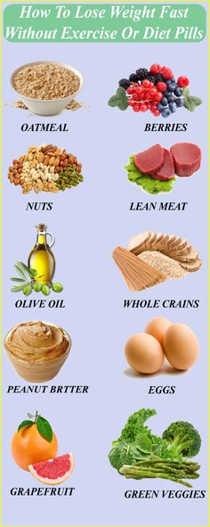 Foods to lose weight quickly