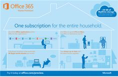 Office News - The new Office 365 subscriptions for consumers and small businesses