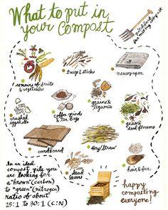 Organic gardening Videos Compost - - - - Organic gardening Vegetables How To Grow - Organic gardening Soil Organic Gardening, Gardening Tips, Sustainable Gardening, Gardening Books, Vegetable Gardening, Container Gardening, Compost Container, Organic Compost, Compost Tumbler