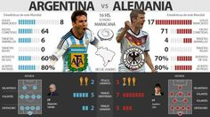 ¡VAMOS #ARG! La Selección enfrentará a Alemania con el sueño de consagrarse campeona del mundo http://infob.ae/1r7Wzqp pic.twitter.com/VJI2Nfjkik