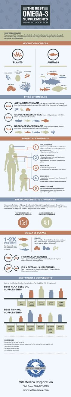 Best Omega-3 Supplements – What to Look For (INFOGRAPHIC) Have you heard about the benefits of Omega-3s but are unsure why these health promoting fa