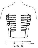 Sketch showing one possible position of the tablet-woven bands in Birka grave 735. It's not clear whether it was from a male or female body, and the type of garment is also uncertain.