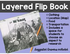 Mi'kmaq Research Writing Flip Book: First Nations Research Writing, Location Map, First Nations, Historical Photos, Flipping, Student, Learning, Books, Historical Pictures