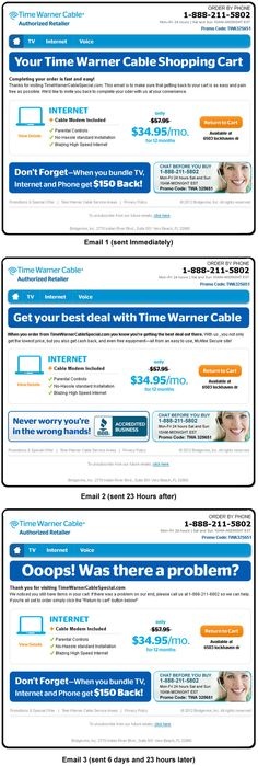 We noticed a high percentage of customers were looking at the TWC plans we had available, then leaving. I created this re-marketing plan to bring leads back in.