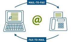 When it comes to a business environment, then most of the communication these days is being done through fax, this is done because using fax machines is a classical way of communication between employees at a business workplace.