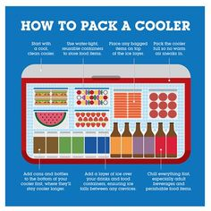 Learn the rules of packing a cooler. | 41 Tailgating Tips That Are Borderline Genius