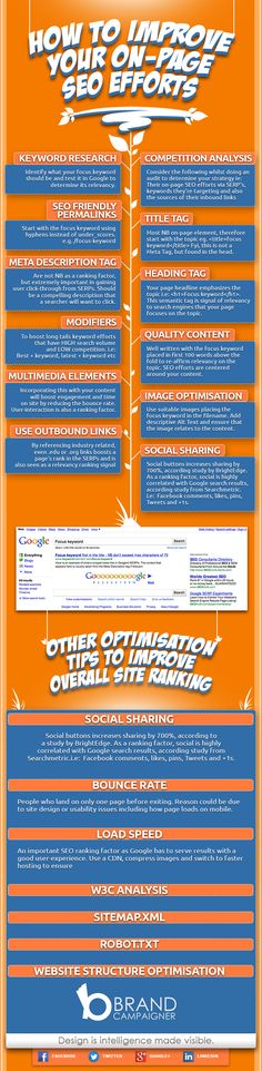 Whether you're writing an article for a fashion blog post or even a web page for a startup business. By using the infographic as a basic SEO guide, you will ensure that your content gets found in the search results for your topic and also to gain the necessary traction against your competitors efforts.
