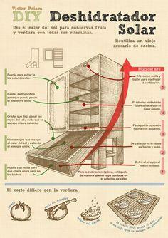 Como hacer un deshidratador solar | La Bioguía