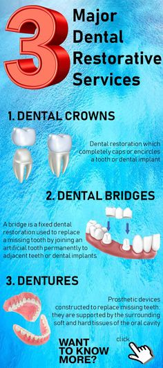 Restorative dental services are just a phone call away with Dr. Christopher Lim of Las Vegas. Call today for an appointment at 702-666-8584 #dentures #implants #bridges #crowns #dentistry #dental #dentist #oral #healthcare #dental #lasvegas #89148