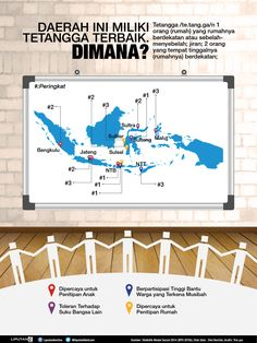 Line Chart, Infographic, Diagram, History, Design, Infographics, Historia, Visual Schedules