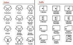 Collars & Cuffs Cheatsheet