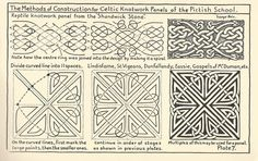 Celtic Art-The Methods of Construction by George Bain