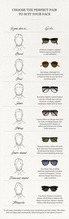 #glasses #guide