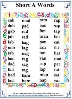 Short Vowel Sound - Word Lists Short A