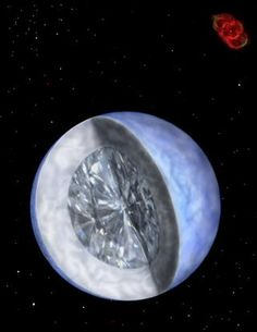 "BPM 37093 (""Lucy""). The inside of white dwarf stars often is pure carbon and the extreme pressure in this one has turned it into diamond. (Credit: Harvard-Smithsonian Center for Astrophysics / Travis Metcalfe, Ruth Bazinet) Mona Evans, ""Centaurus the Centaur"" http://www.bellaonline.com/articles/art181491.asp"