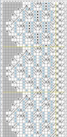 Схема каймы спицами — HandMade