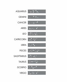 Zodiac sign constellations for wrist tattoos. Thought this was pretty unique and interesting.