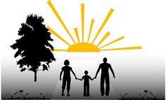 Educare i figli → Genitori e Processo Educatico