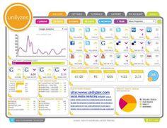 10 Cool Social Media Monitoring Tools - InformationWeek