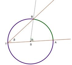 Center of the circle lies on one leg of the inscribed angle