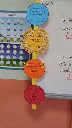 Award Tutorial and Ideas Classroom Design, Classroom Decor, Turkish Lessons, First Grade, 3 D, Activities, Education, School, Lounges